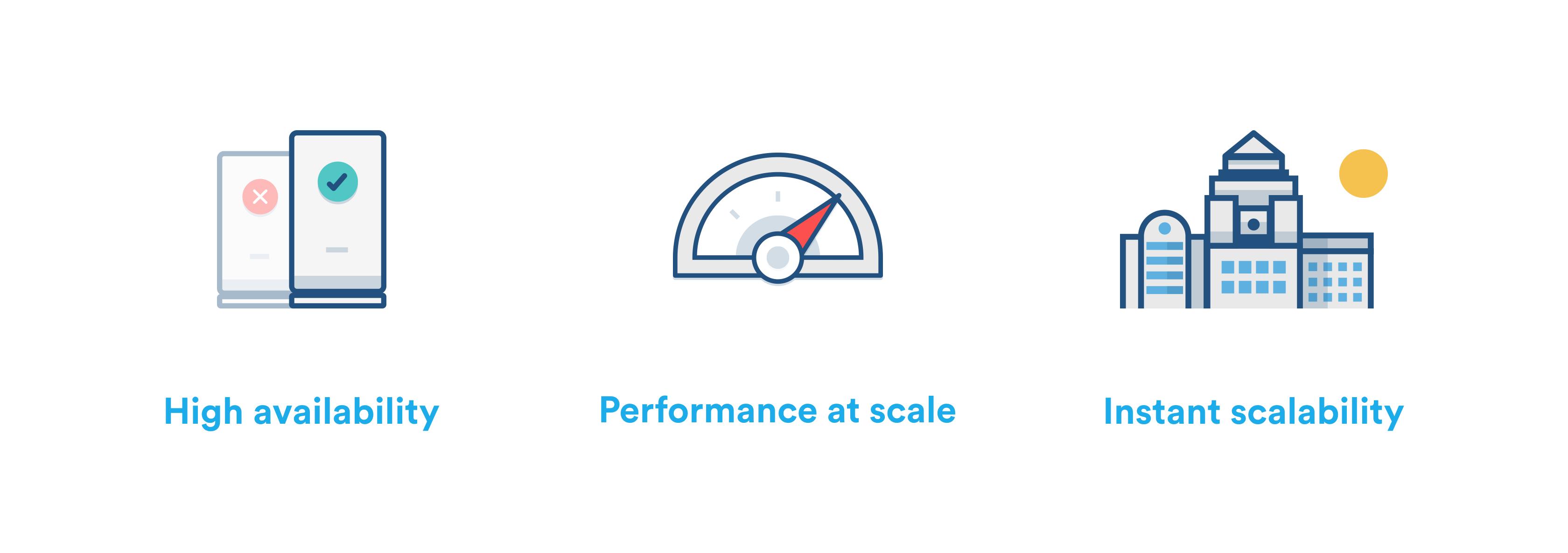 Atlassian 数据中心版与服务器版的比较